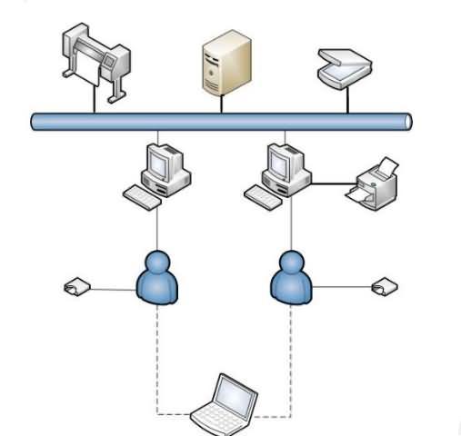 网络信息系统安全保护